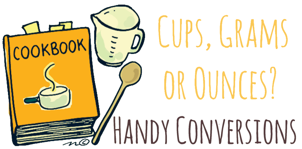Cup clipart cuo. The easy cups to
