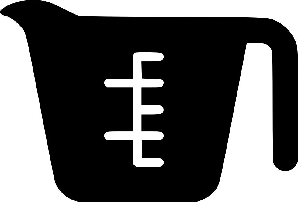 Cups measuring