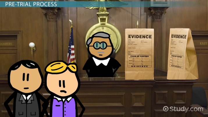 What is a definition. Evidence clipart court trial