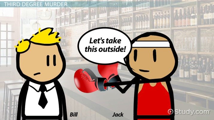 Third degree murder video. Clipart definition case law