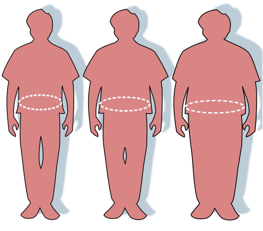 Memories clipart memory loss. Can obesity cause and