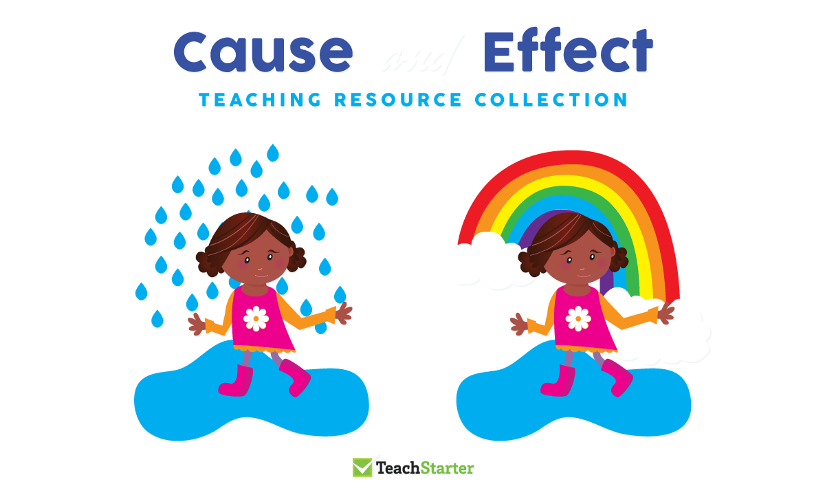 Group cause and effect. Clipart definition causes