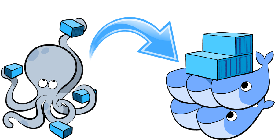What s new in. Clipart definition deployment
