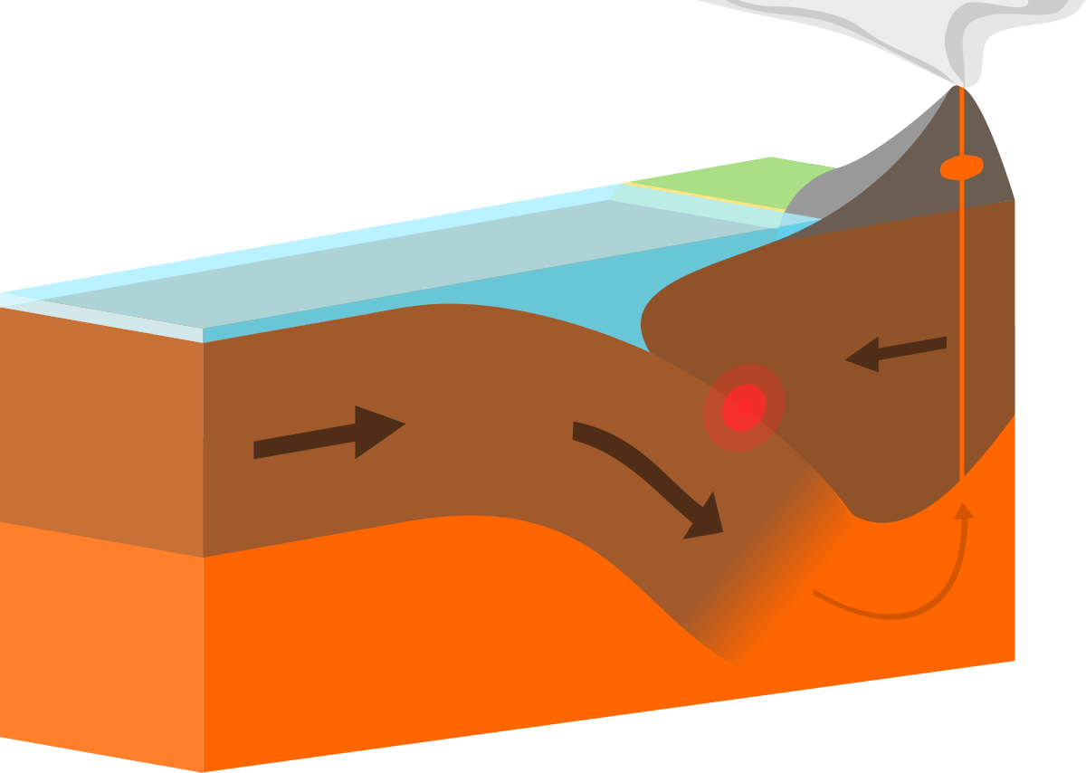 Subduction wiktionary . Earthquake clipart volcanic eruption