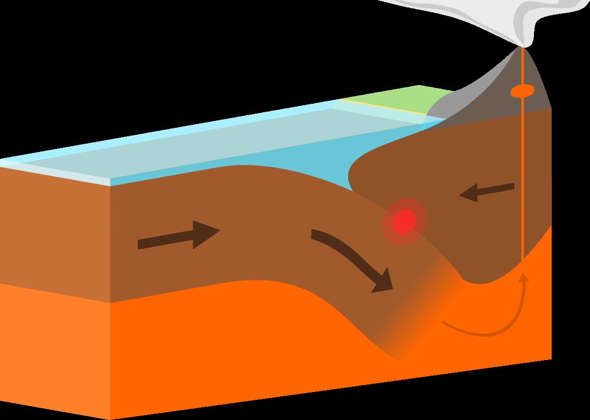 Subduction wiktionary . Clipart rock generalization