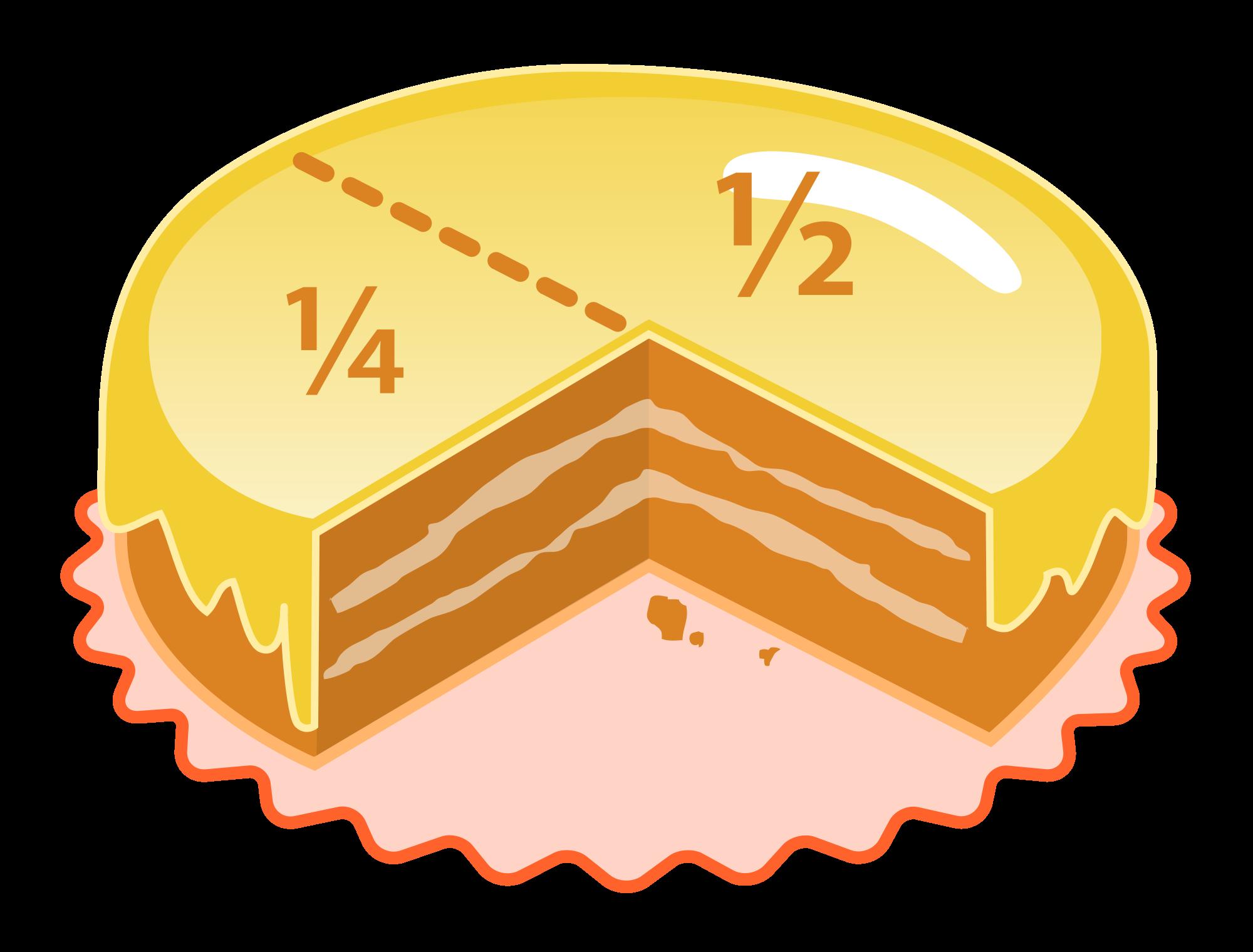 Glossary desktop backgrounds maths. Pie clipart cake