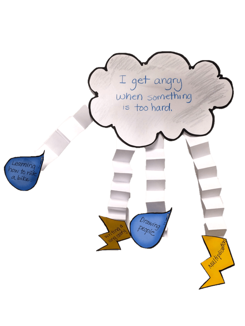 Clipart definition inferencing. Using cognitive behavioral therapy