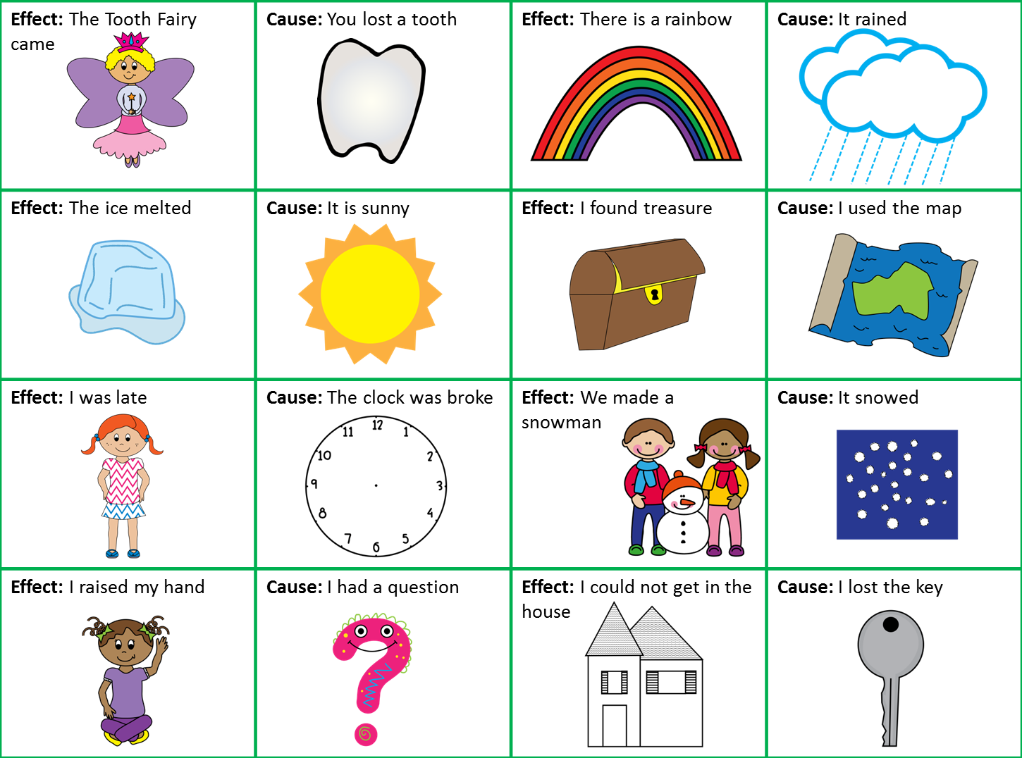 Cause and effect lessons. Clipart definition inferencing