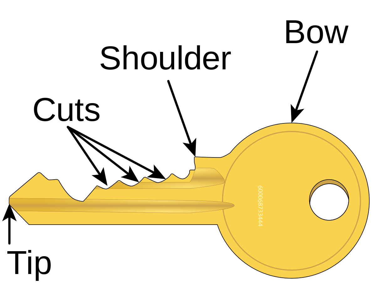 Playdough clipart shoulder. Key lock wikipedia