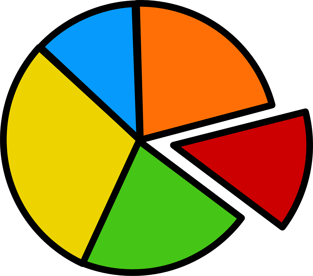 Data clipart finance chart. Other methods for collection