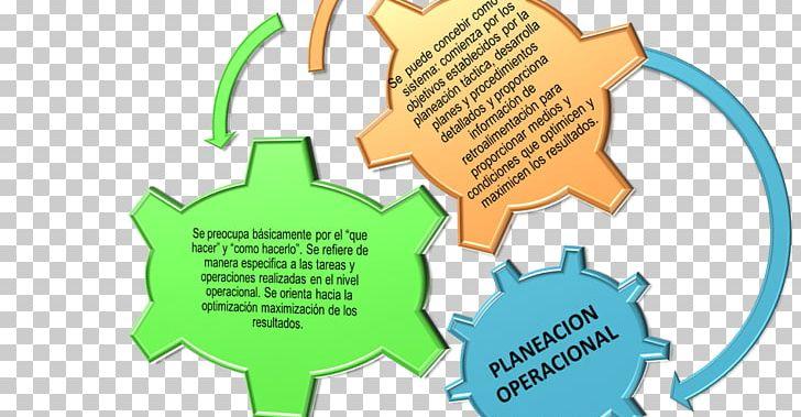 Clipart definition operational. Planning management organization