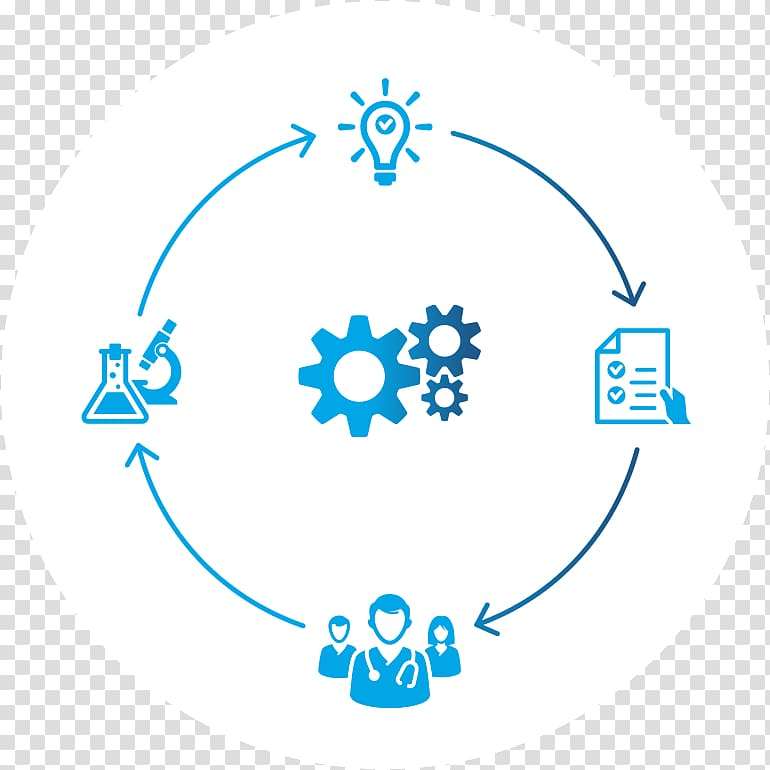 Contract research organization charit. Clipart definition operational