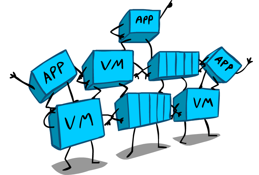 Clipart definition operational. Mano over hybrid virtualization