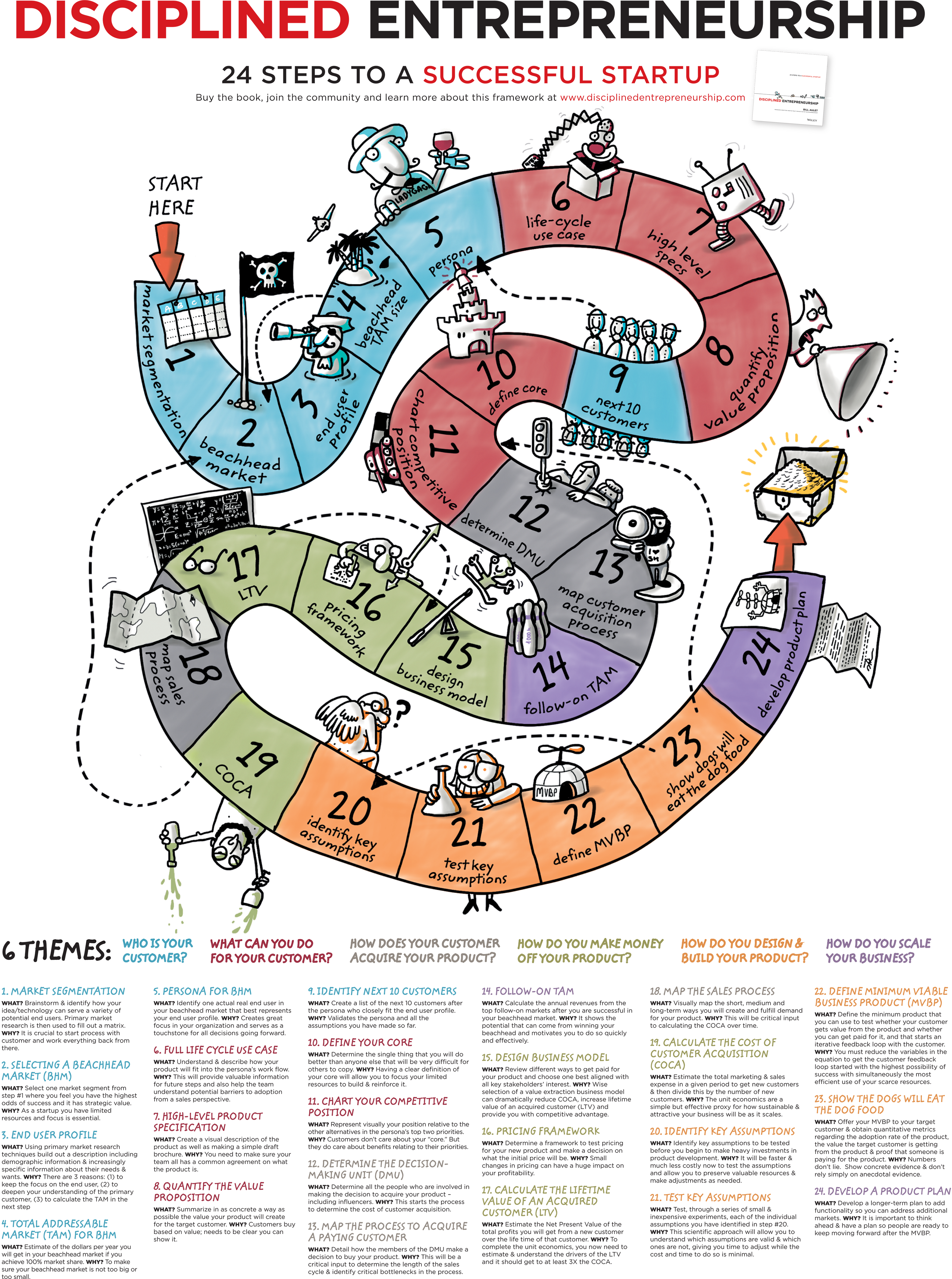 steps to a. Economics clipart total cost