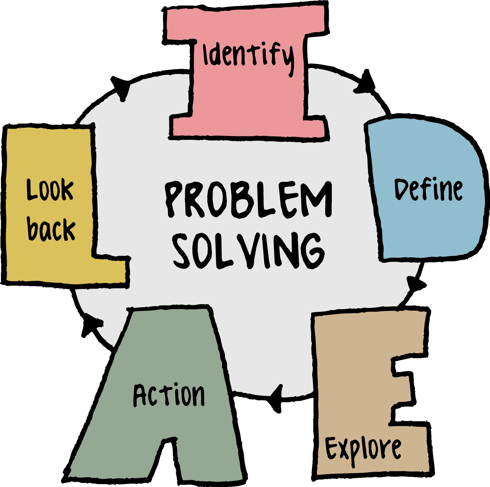 Lessons tes teach lesson. Clipart definition problem solving