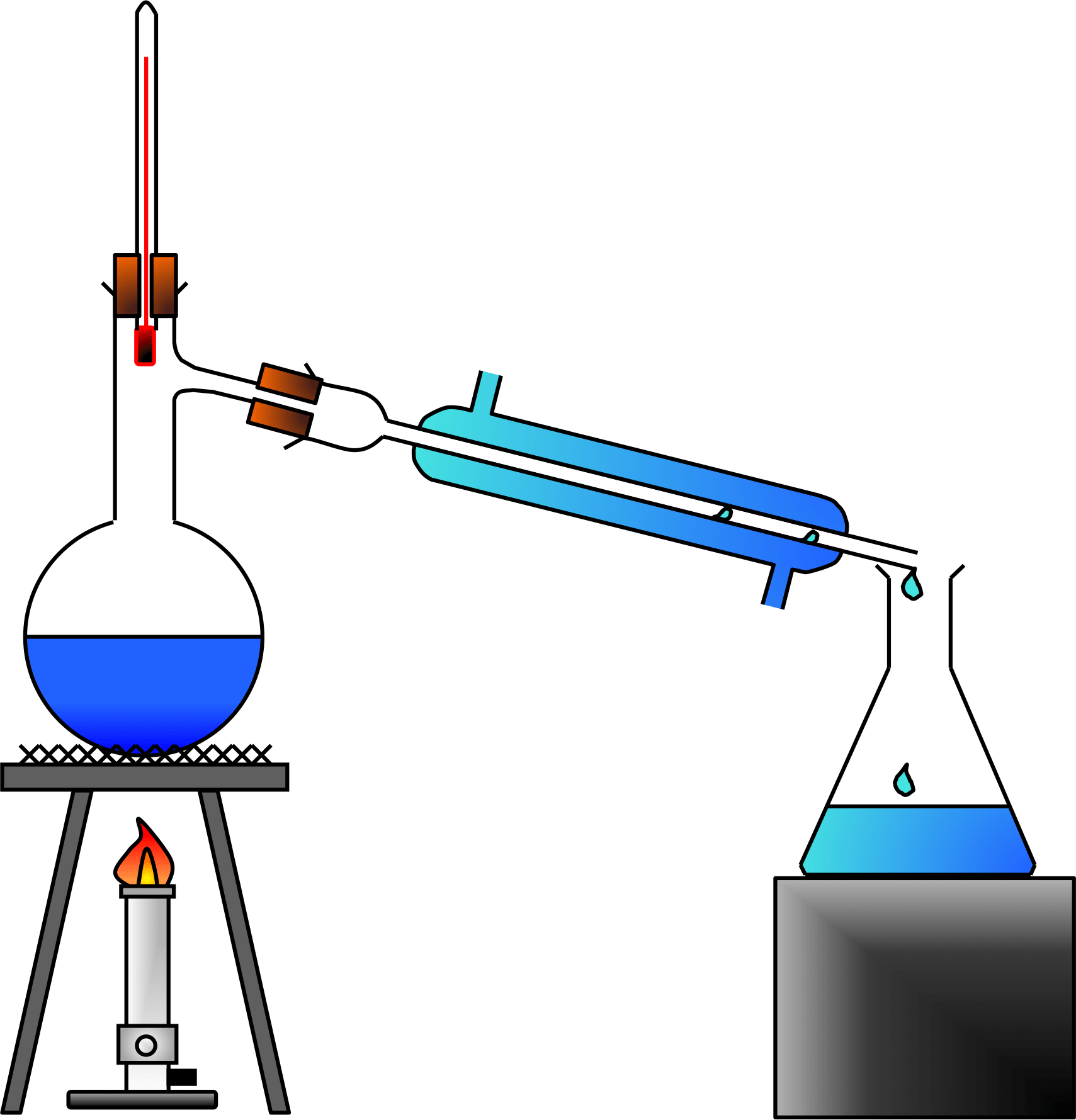 Evaporation clipart decantation. Separation and purification ii