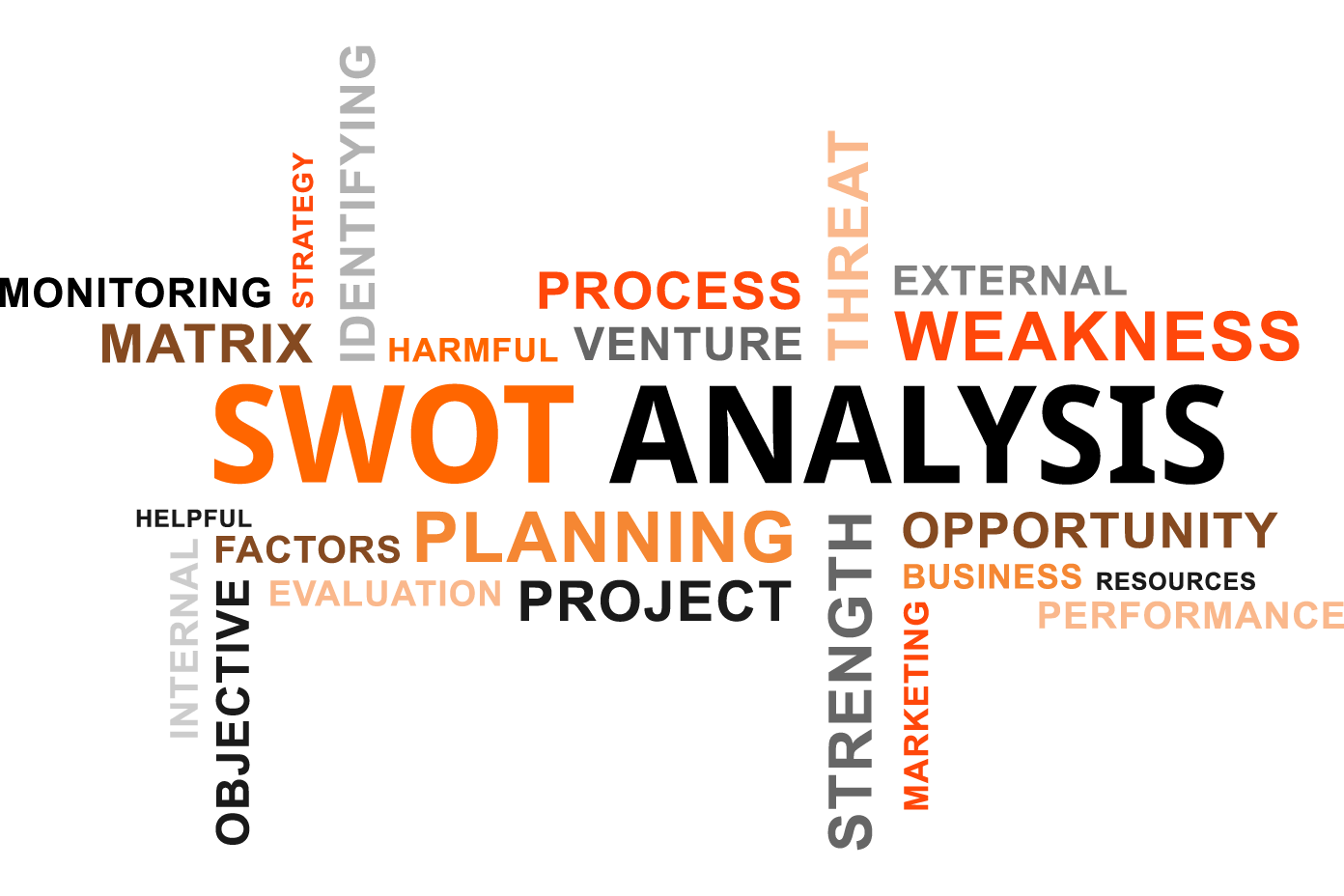 Clipart definition situational analysis. The structure of a