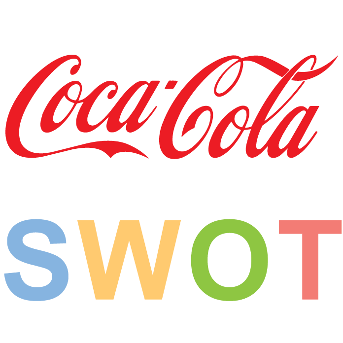 Clipart definition situational analysis. Coca cola swot key