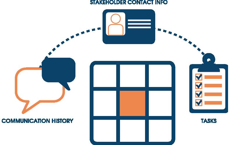 Consultation tracker lpe user. Clipart definition stakeholder