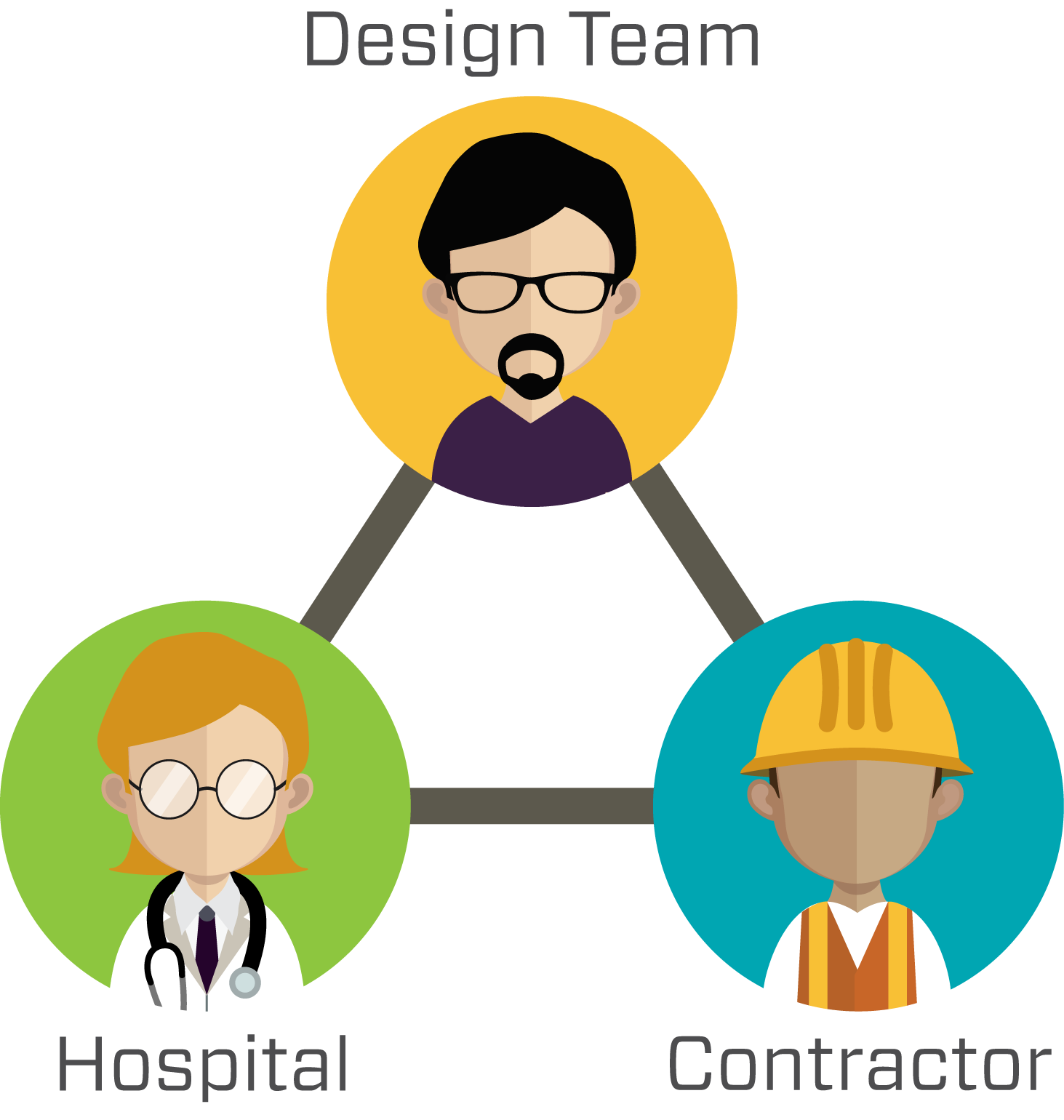 Designing to prevent acquired. Hospital clipart hospital department
