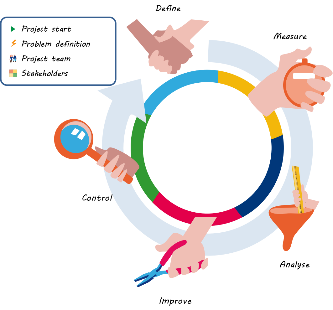 Lean enterprise architecture for. Clipart definition stakeholder
