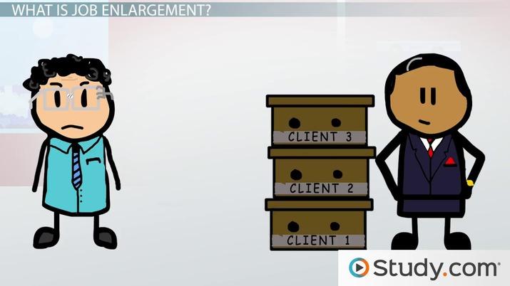 Job enlargement advantages examples. Clipart definition study