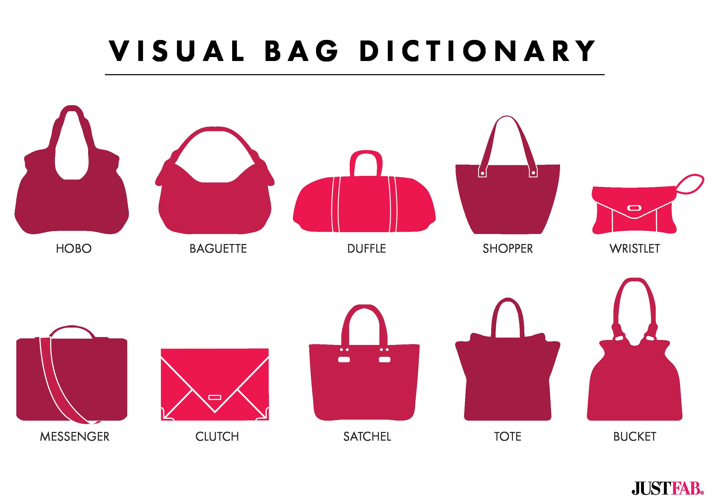 Clipart definition terminology. A visual handbag glossary