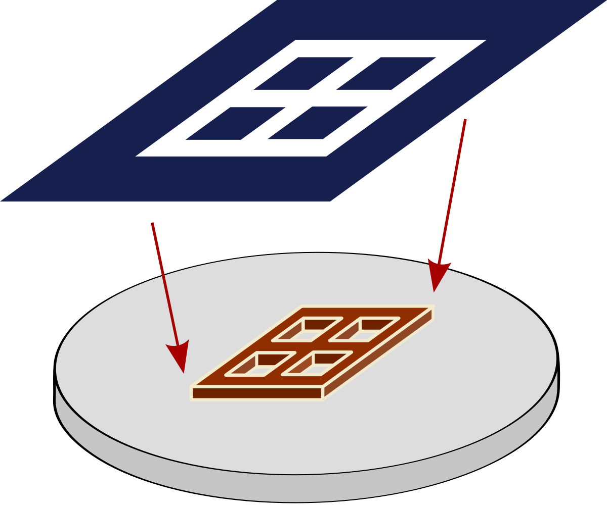 Clipart definition utilization. Photomask simple english wikipedia