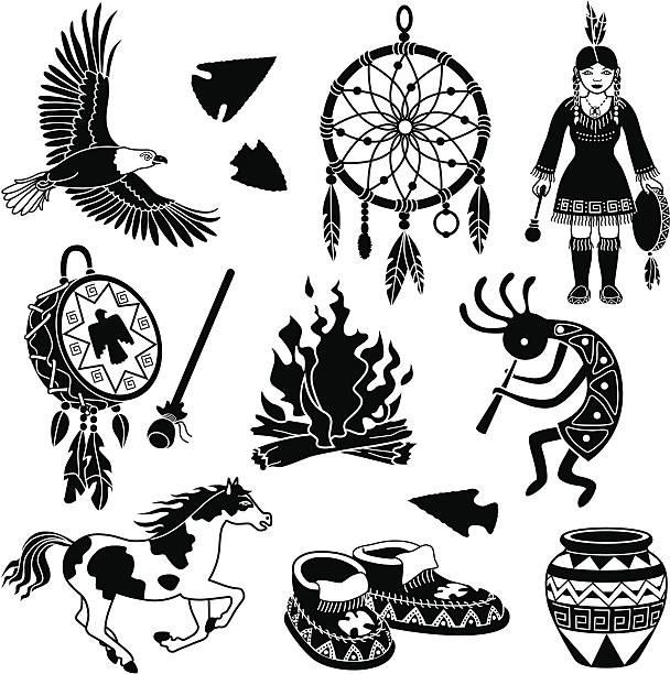 Indians clipart vector. Native american indian designs