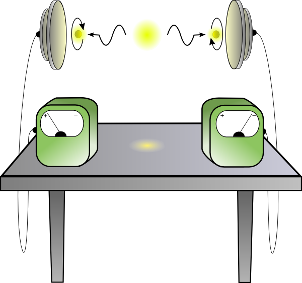 Einstein clipart feature. Prosario epr paradox experiment