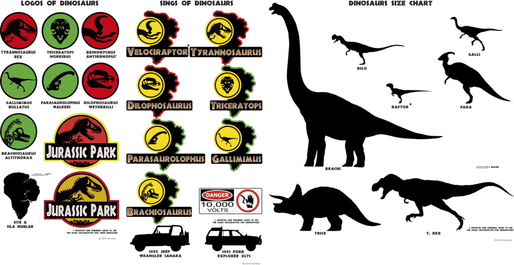Dinosaurs clipart carnivore dinosaur. The from jurassic park