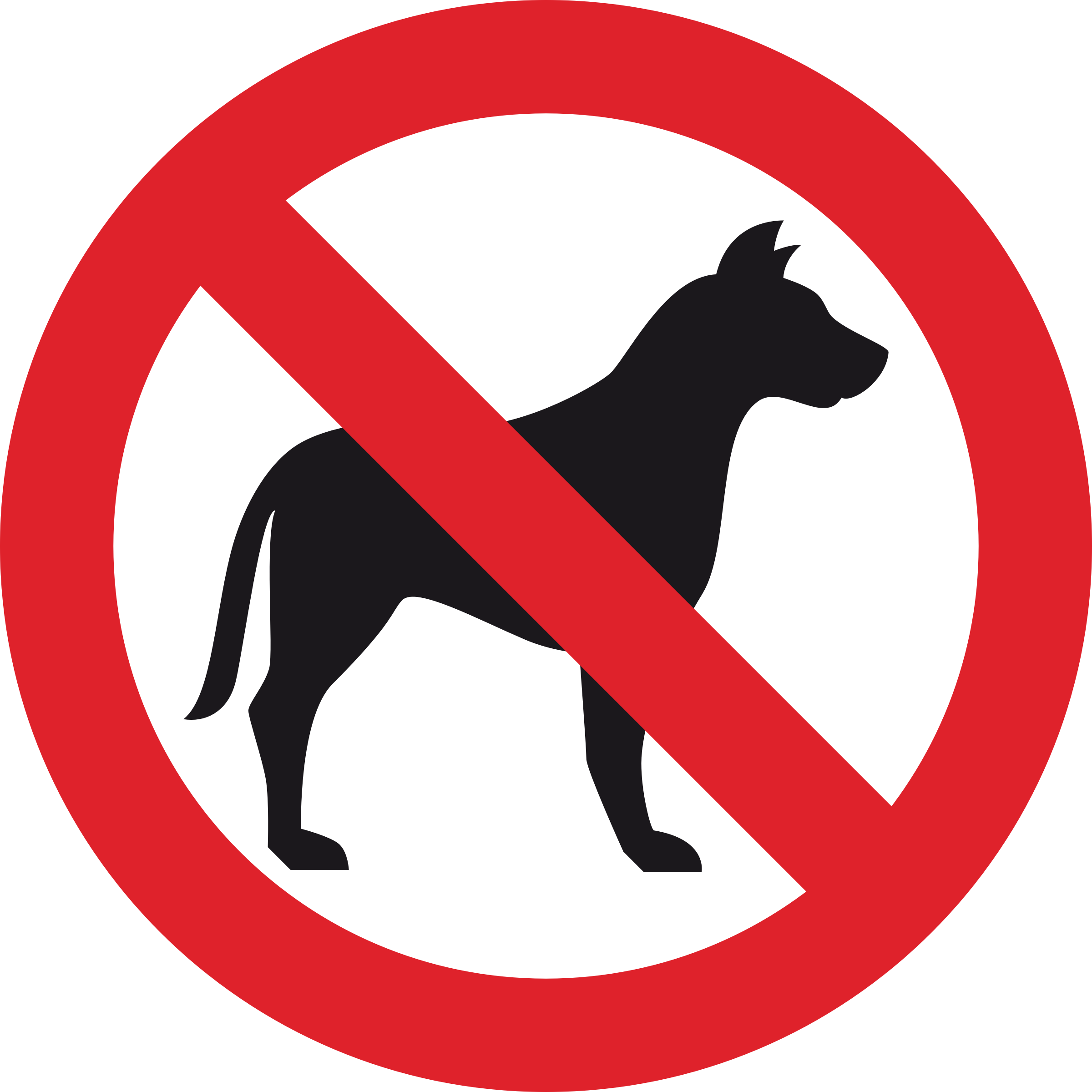 No dog sign big. Clipart dogs red