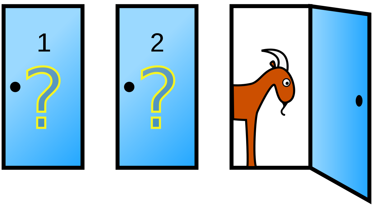 Monty hall problemet wikipedia. Evidence clipart problem statement