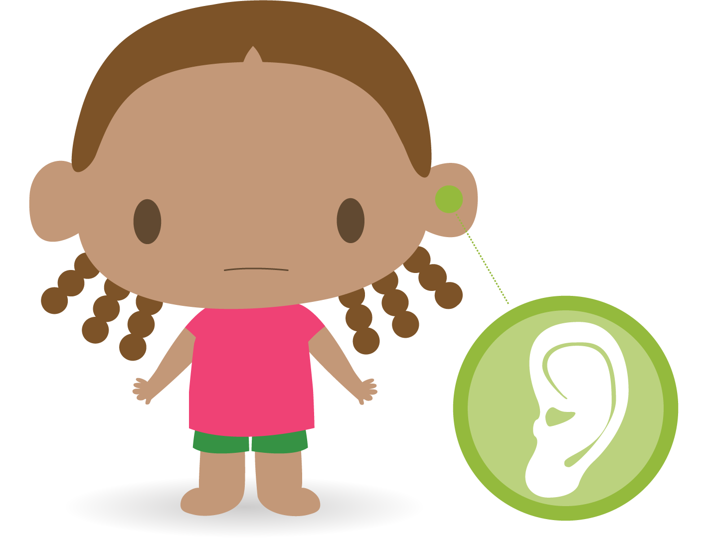 collection of ear. Pain clipart boy
