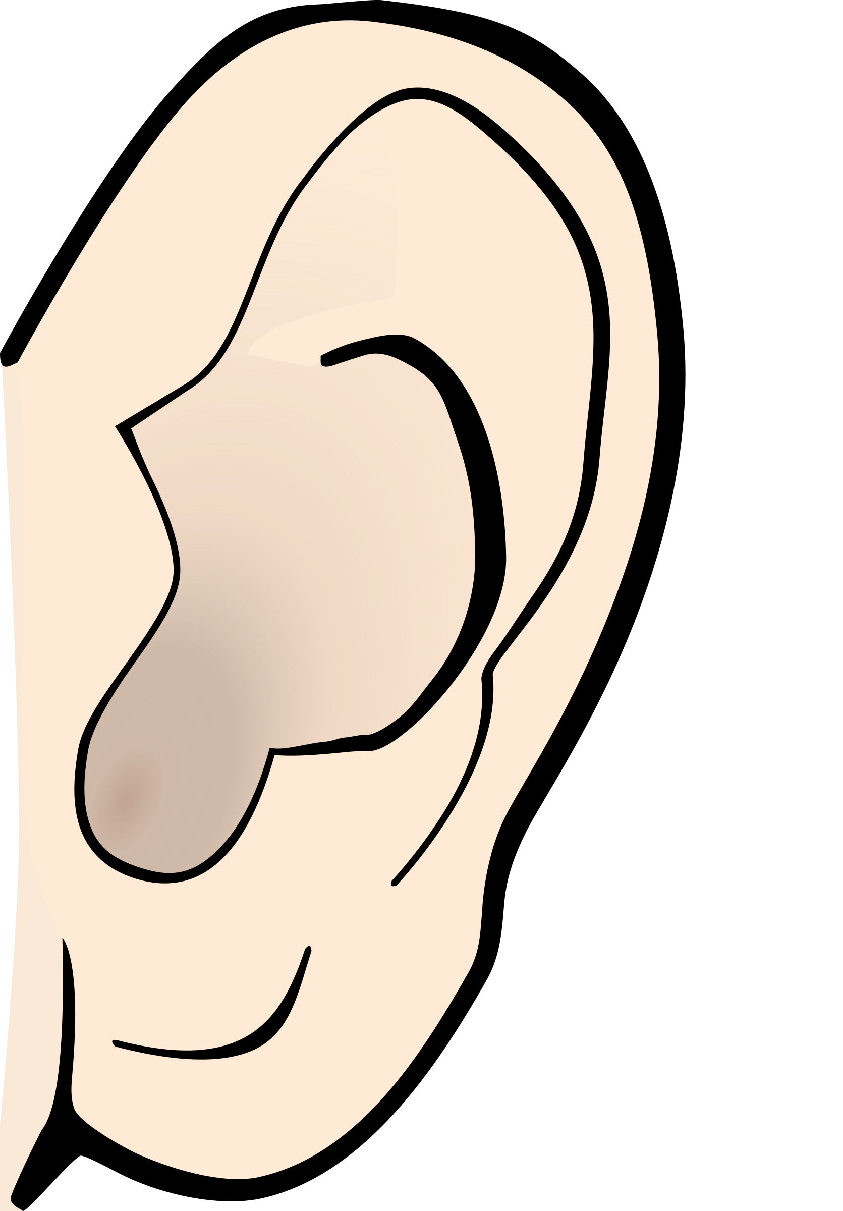 Skin clipart five sense.  collection of ear