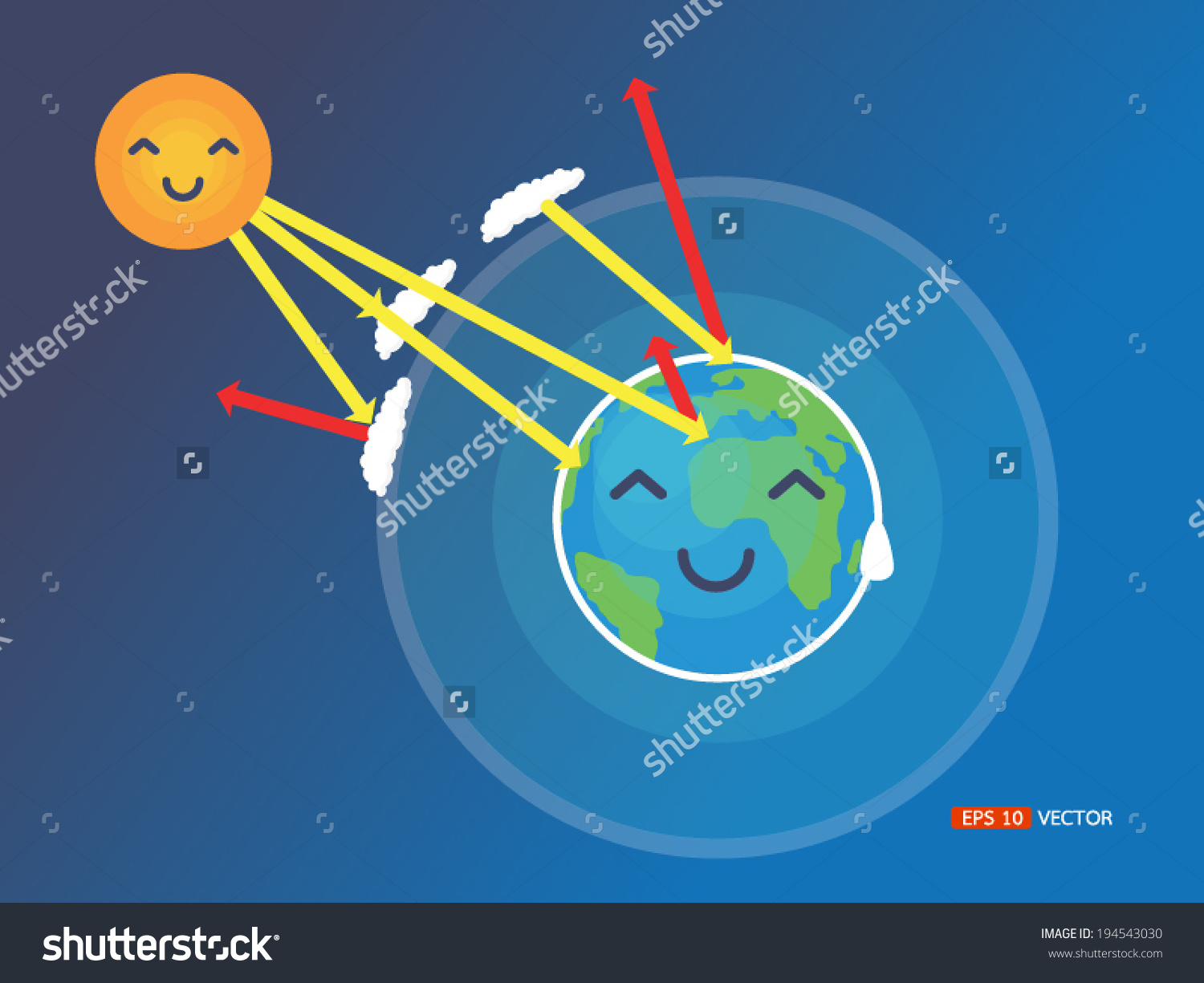 Clipart earth atmosphere. Greenhouse panda free