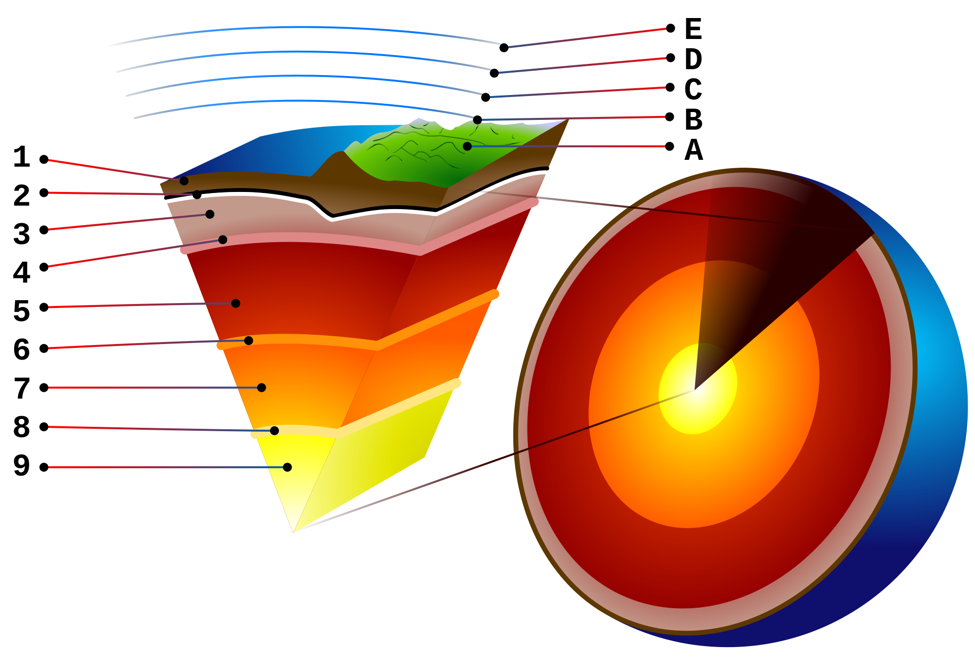 Clipart earth layer. Of the lessons tes
