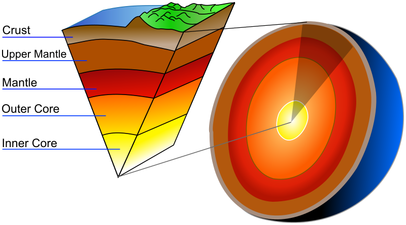 Clipart earth layer. Layers geography png html