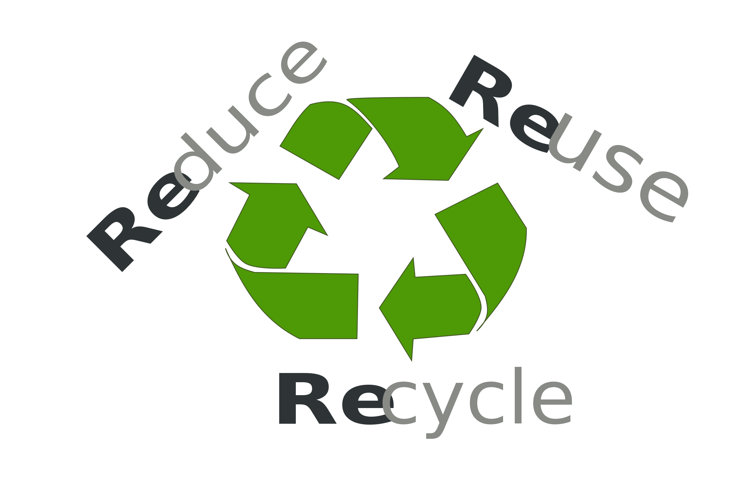 Make every day the. Clipart earth recycling