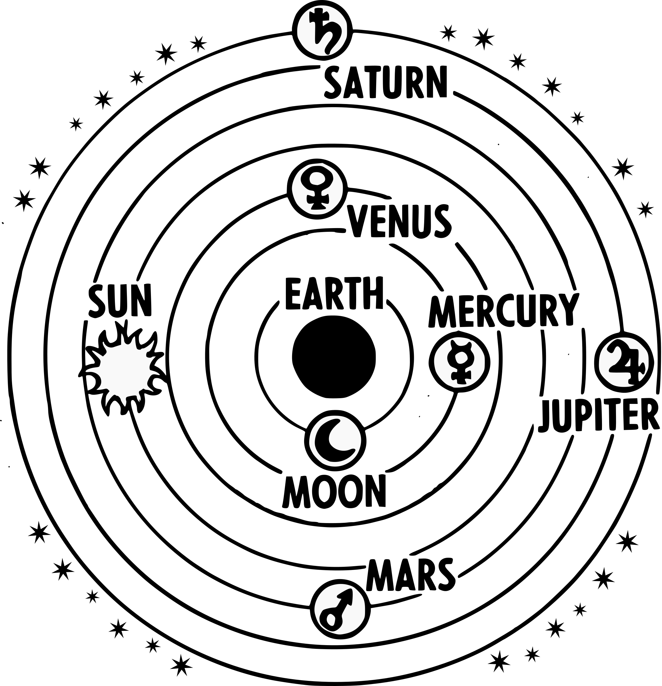 Solar system geocentric big. Handcuffs clipart easy drawing