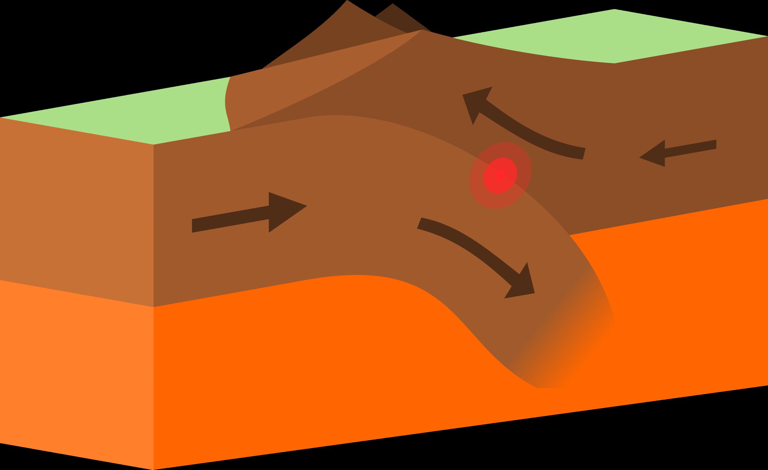 Earthquake clipart volcanic eruption.  px continental destructive