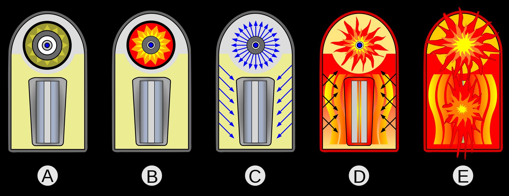 Explosion hydrogen bomb