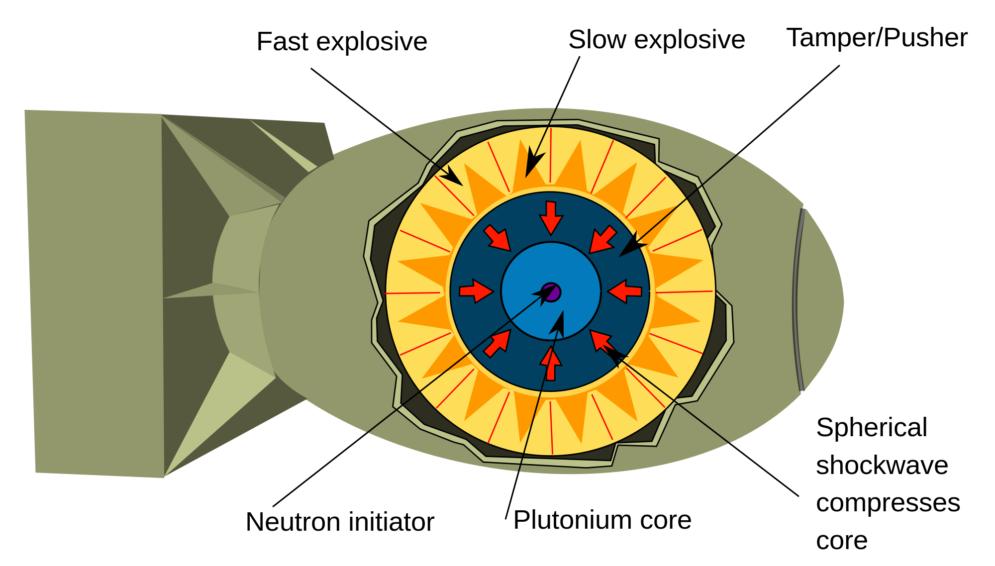Weapon design wikipedia implosion. Explosion clipart nuclear fallout