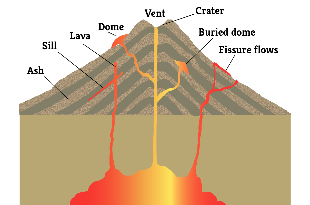 Pin by maricela alonso. Lake clipart volcano crater