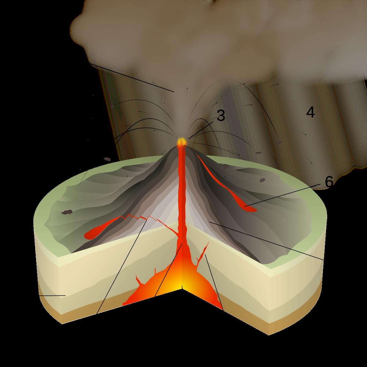 Vulcanian eruption wikipedia . Island clipart volcanic