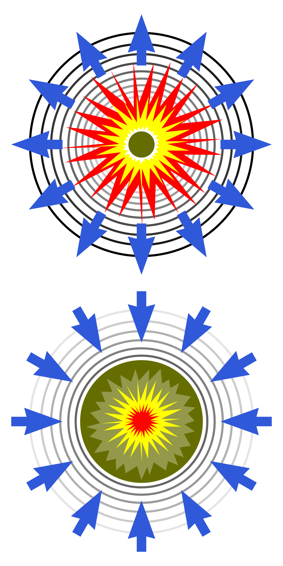 Implosion mechanical process wikipedia. Explosion clipart gas bomb