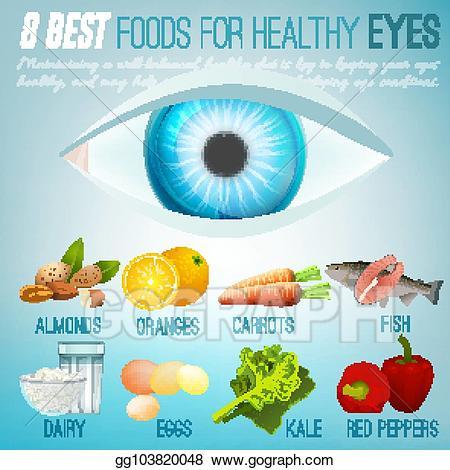 Eye clipart food. Eps illustration best for