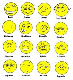 Free faces cliparts download. Emotions clipart basic emotion