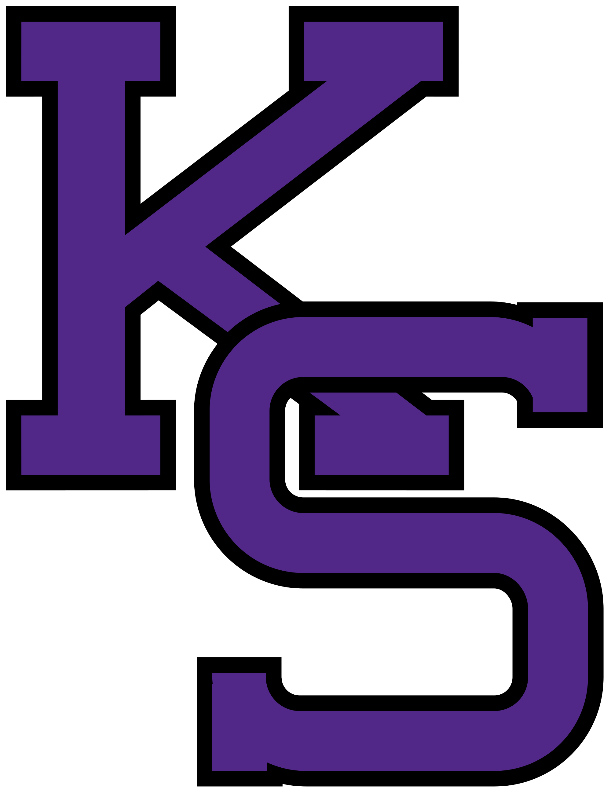K state pencil and. Wildcat clipart cute
