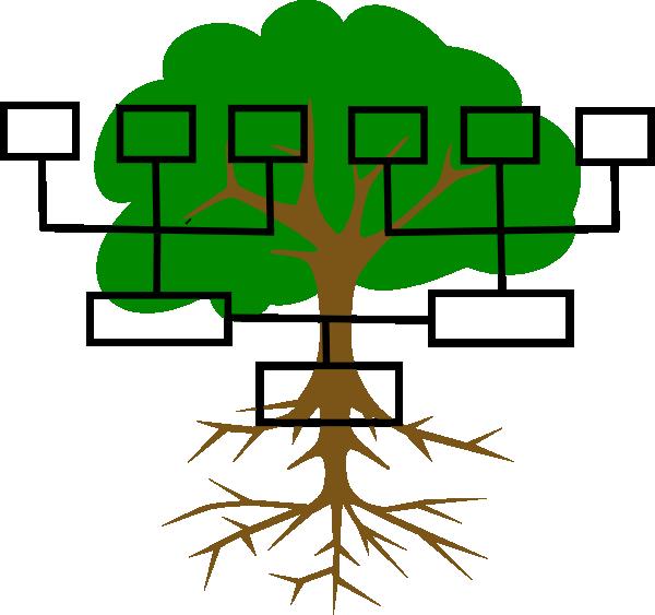 Panda free images historyclipart. Clipart tree family tree